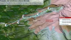 Gráfico del recorrido del teleférico a Sierra Nevada. Diario Granada Hoy