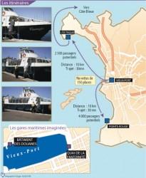Navette maritime Marseille